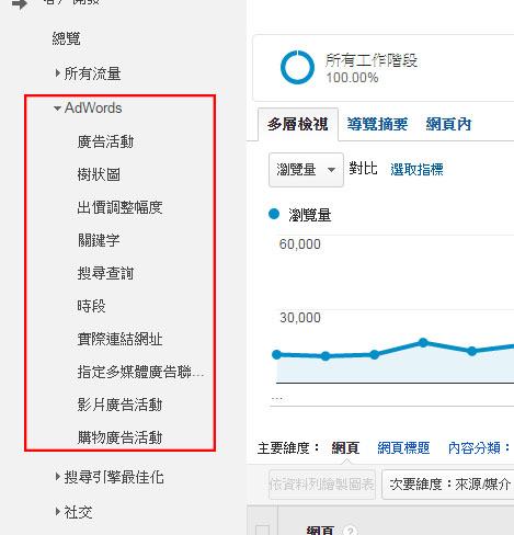 Google Analytics 客戶開發報表 - Adwords報表