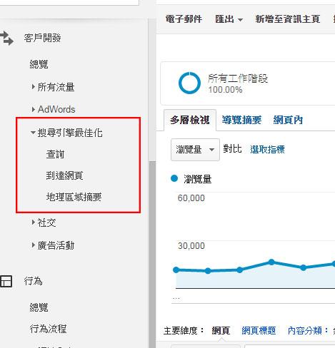 Google Analytics 客戶開發報表 - 搜尋引擎最佳化