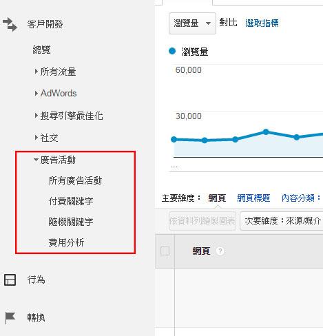 Google Analytics 客戶開發報表 - 廣告活動
